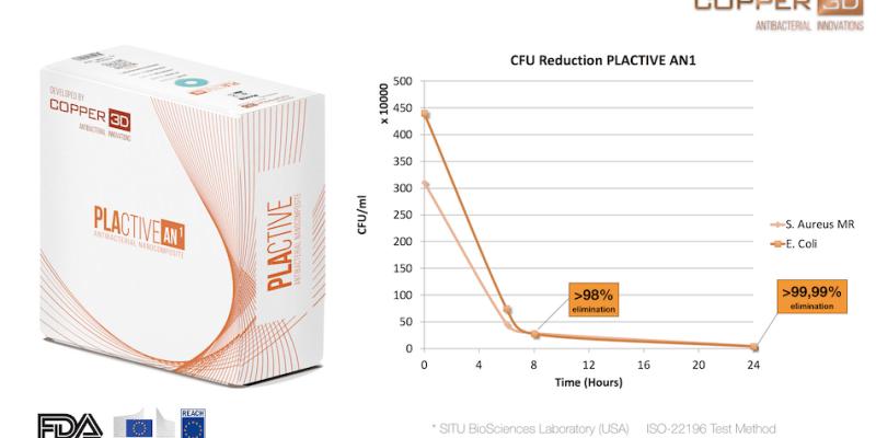 SITU+results+copy